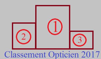 Optical Center prend de l'ampleur